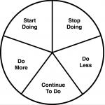 Wheel-of-Five
