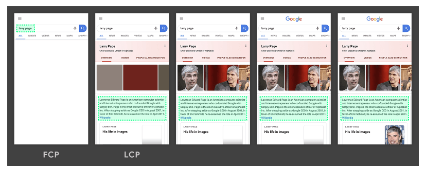 Google LCP