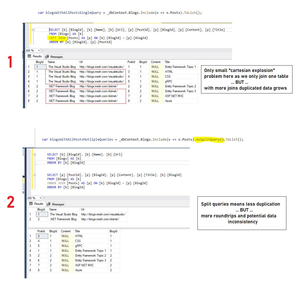 Using Entity Framework Core 5.0 split queries