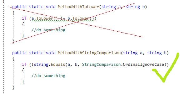 StringCompare example in C#