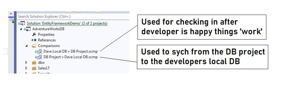 Using DB comparison tool in Visual Studio